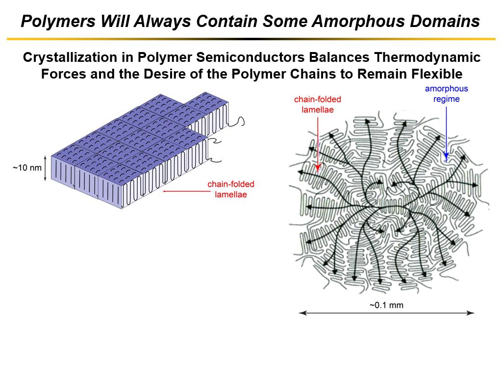 Polymers Will Always Contain Some Amorphous Domains