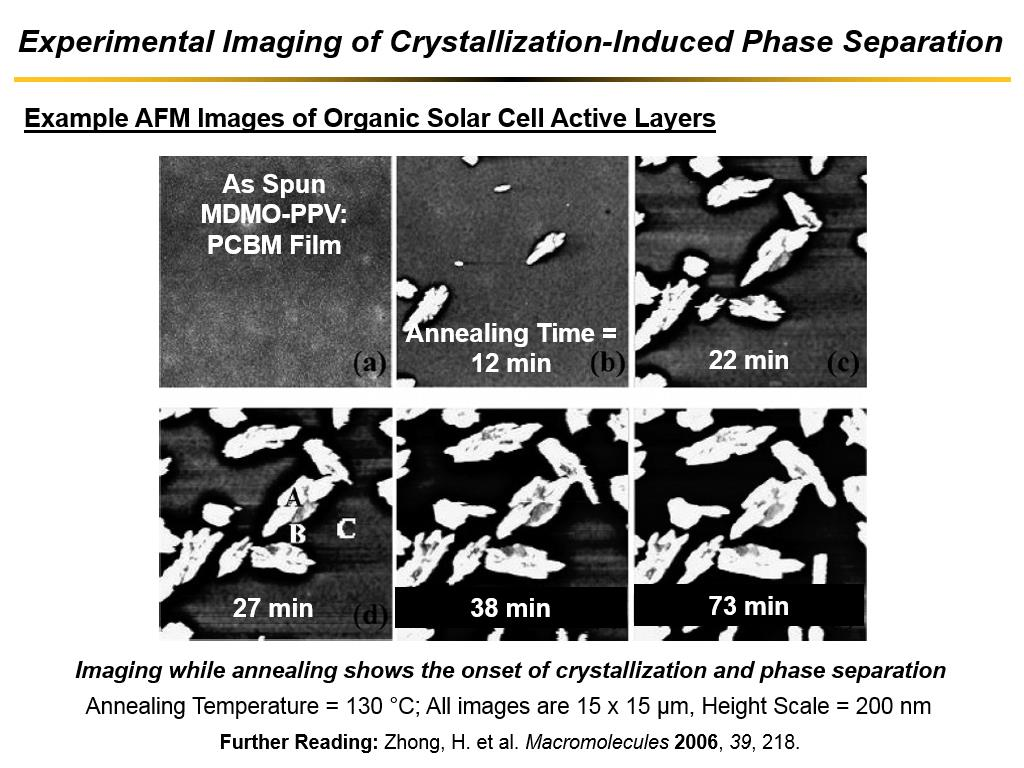 Experimental Imaging of Crystallization-Induced Phase Separation