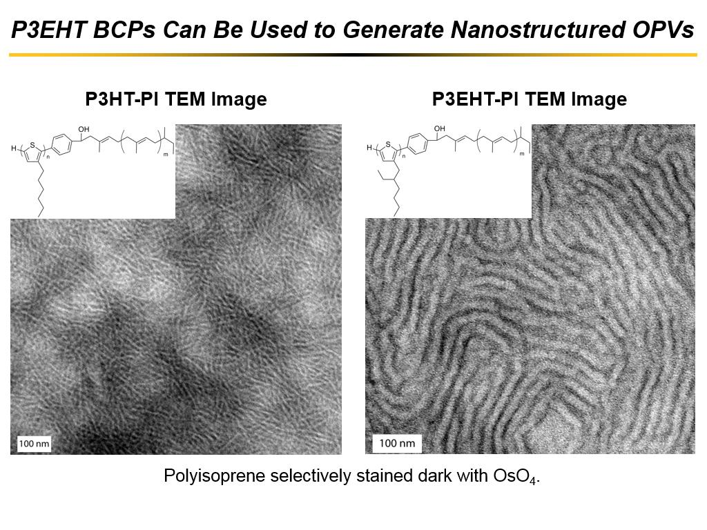 P3EHT BCPs Can Be Used to Generate Nanostructured OPVs