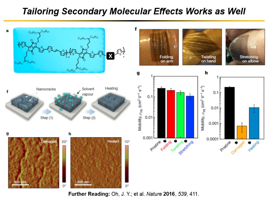 Tailoring Secondary Molecular Effects Works as Well