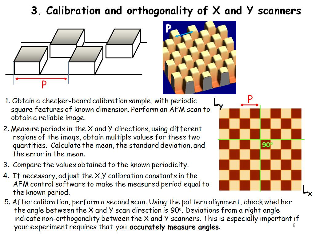 Calibration and orthogonality of X and Y scanners