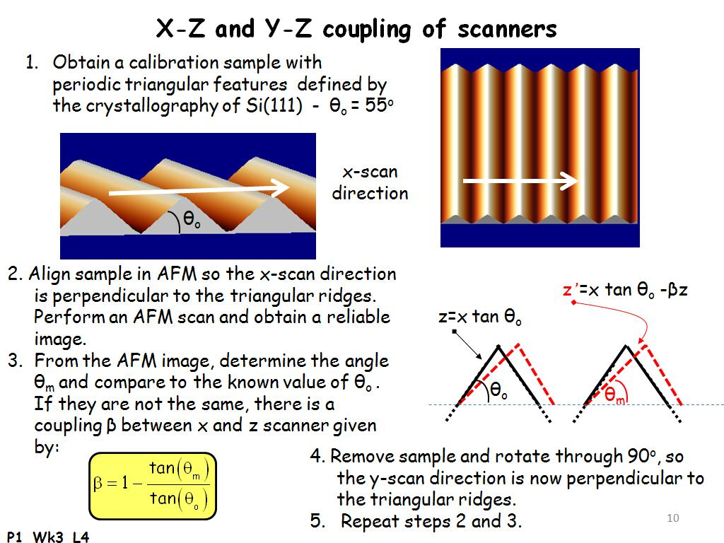X-Z and Y-Z coupling of scanners