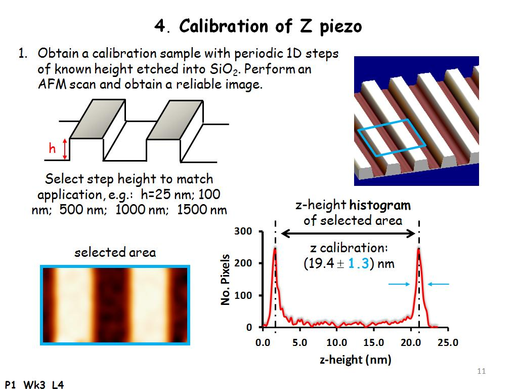 Calibration of Z piezo