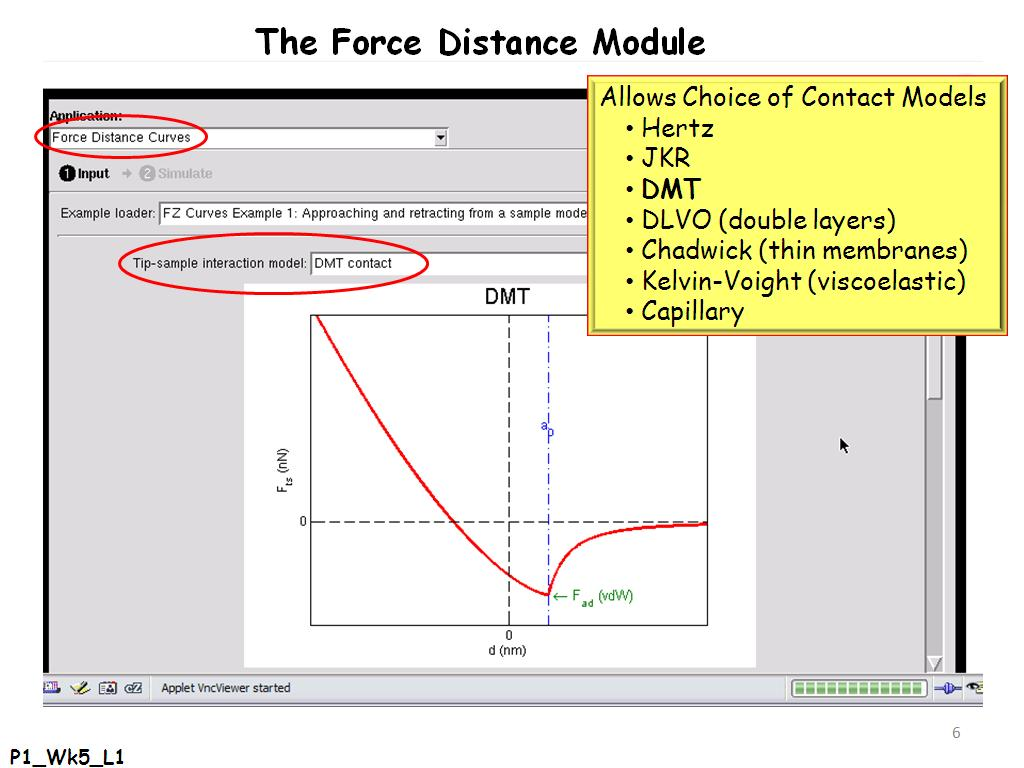The Force Distance Module