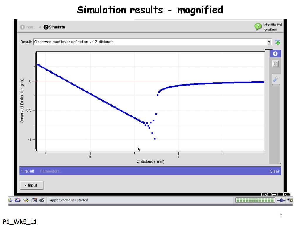 Simulation results - magnified