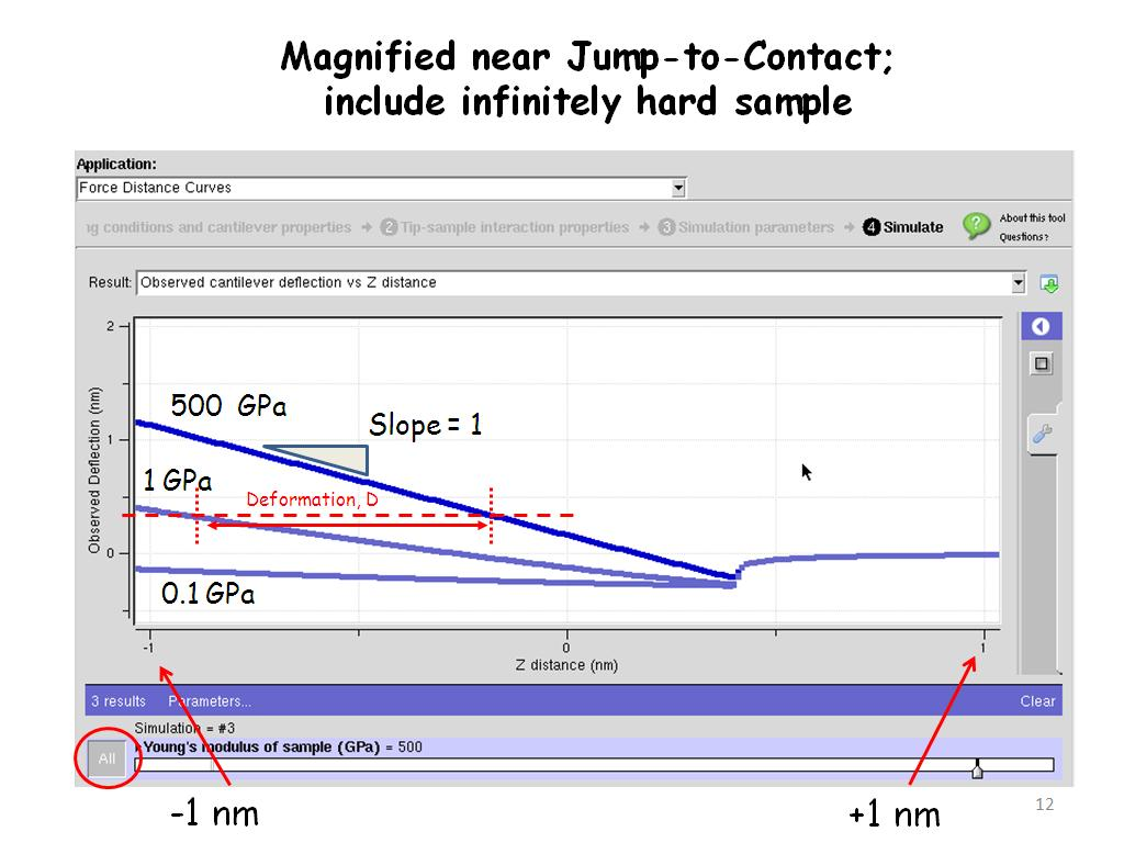 Magnified near Jump-to-Contact; include infinitely hard sample