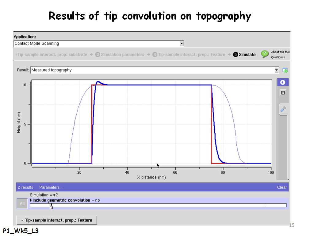 Results of tip convolution on topography