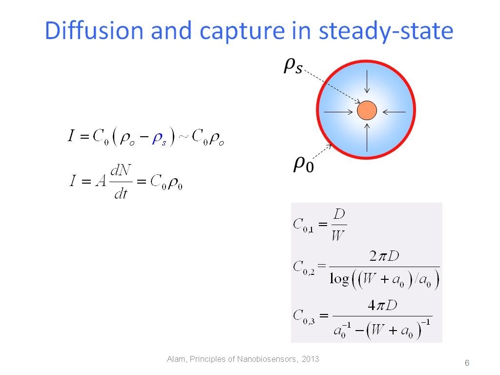 Diffusion and capture in steady-state