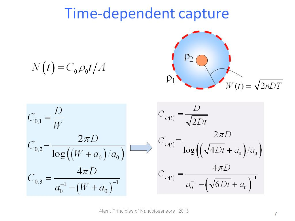 Time-dependent capture