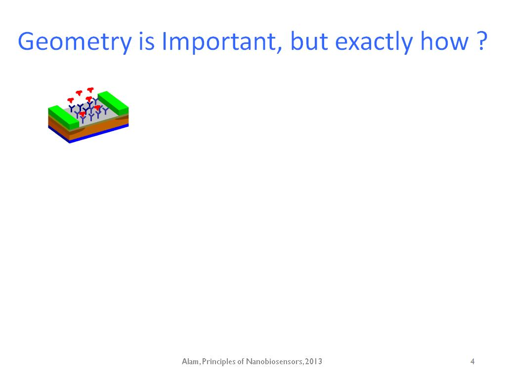 Geometry is Important, but exactly how ?