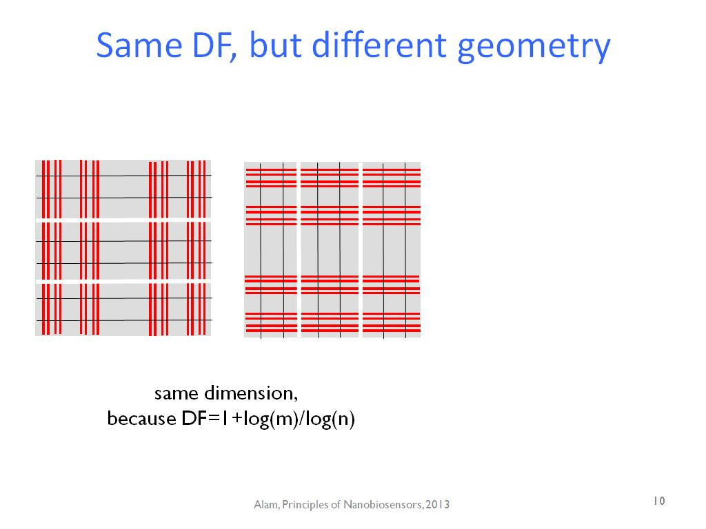 Same DF, but different geometry