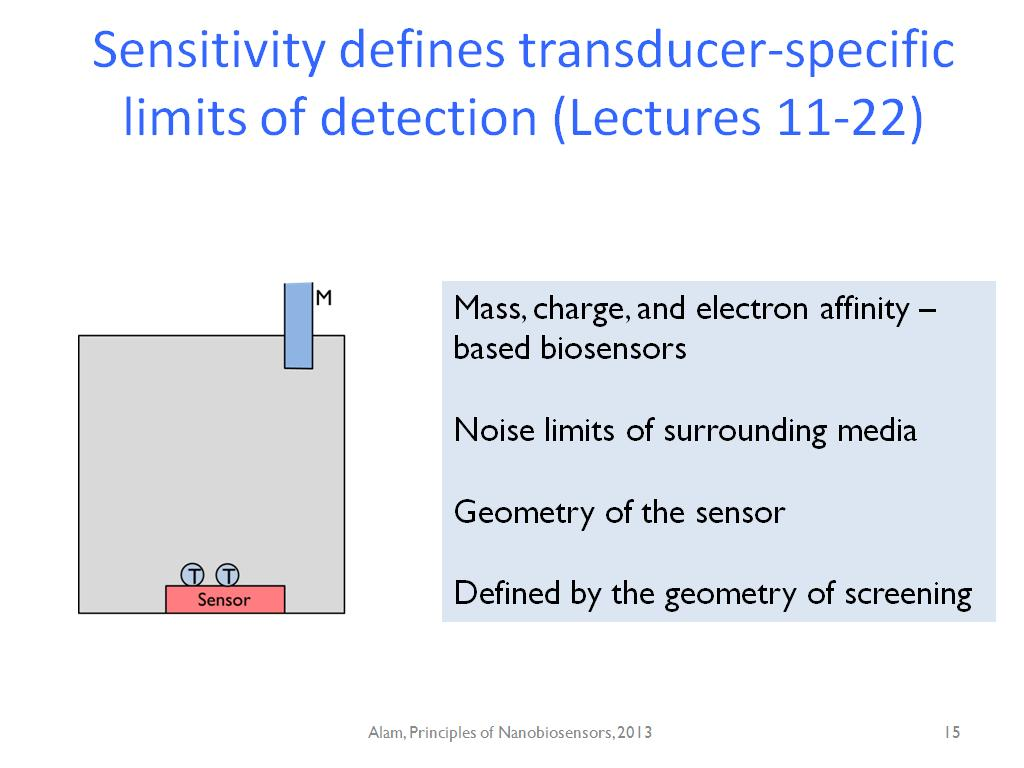 Sensitivity defines transducer-specific limits of detection (Lectures 11-22)