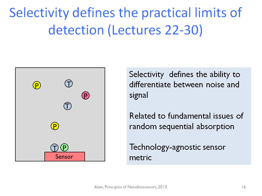 Selectivity defines the practical limits of detection (Lectures 22-30)