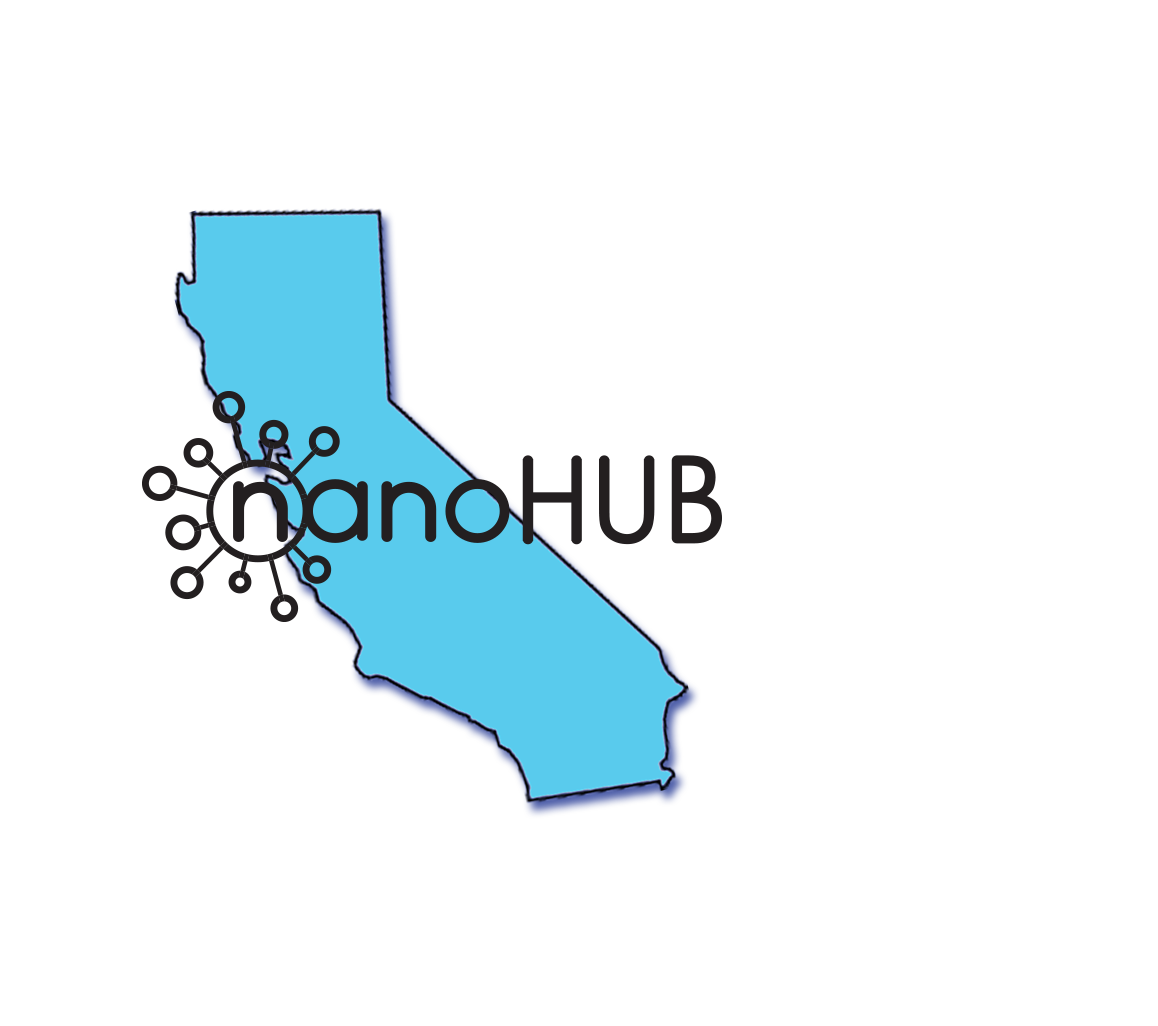 California Simulation Based Learning Group Logo