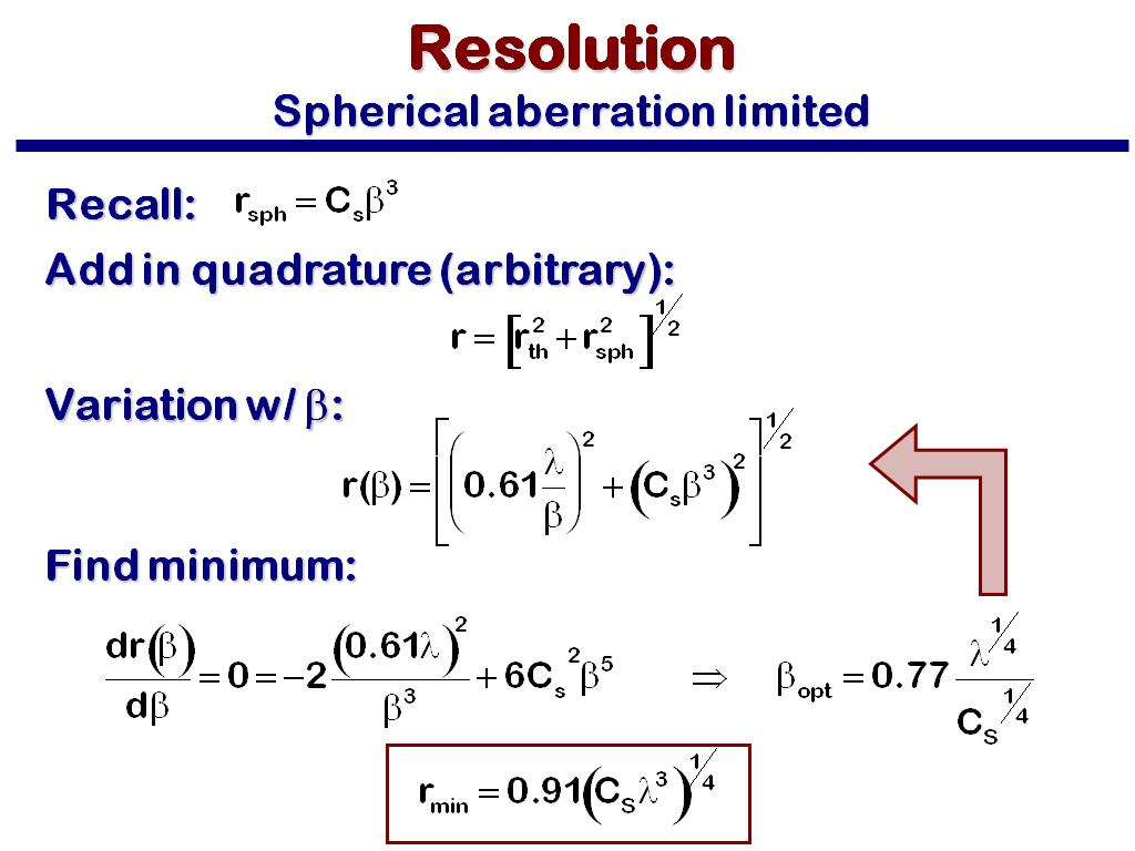 Resolution Spherical aberration limited