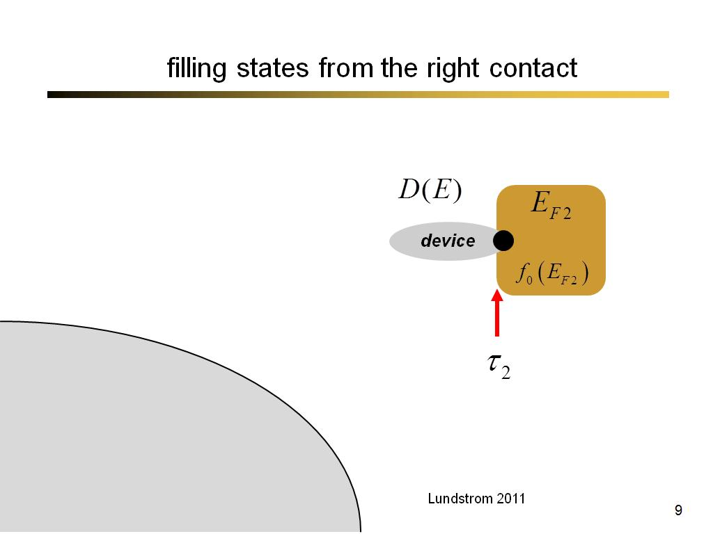 filling states from the right contact