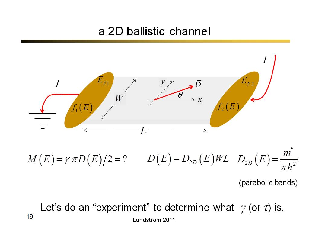 a 2D ballistic channel