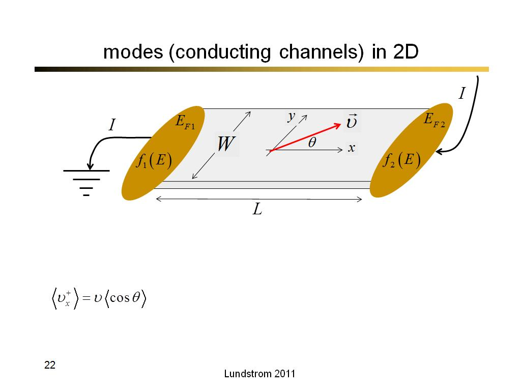 modes (conducting channels) in 2D