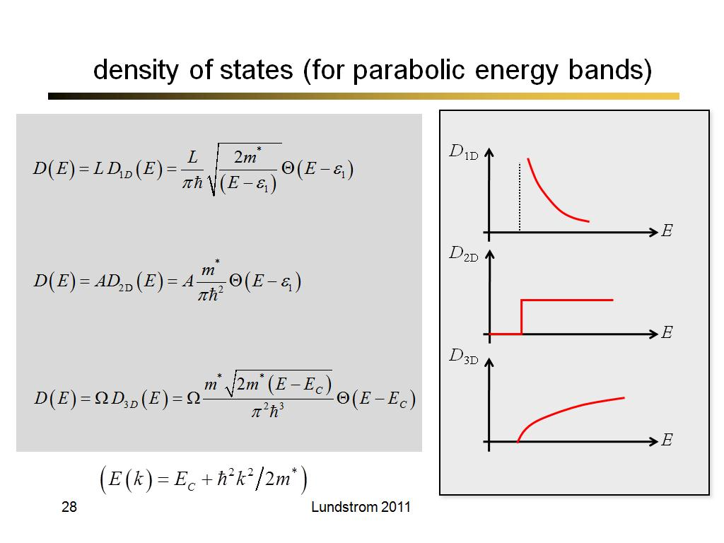 density of states (for parabolic energy bands)