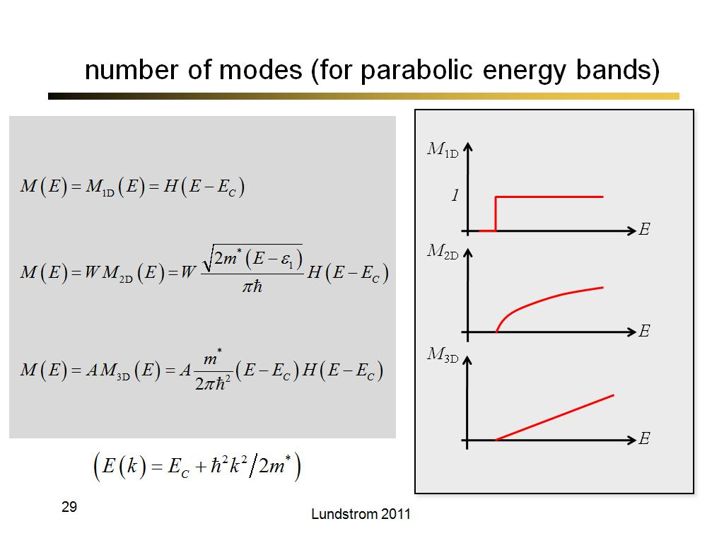 number of modes (for parabolic energy bands)