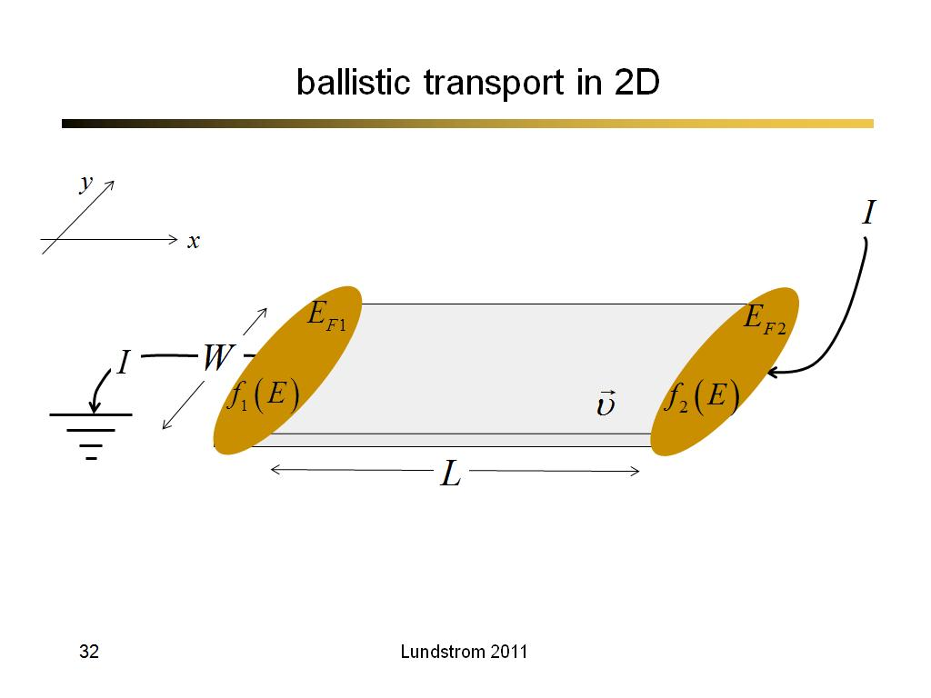 ballistic transport in 2D
