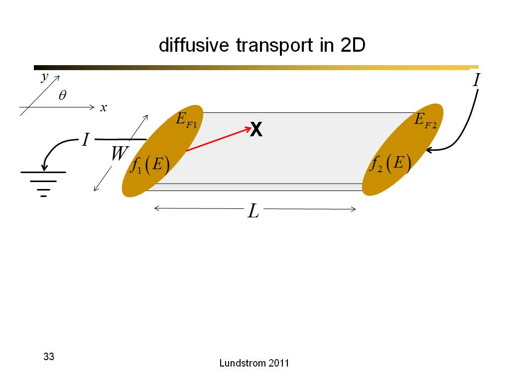 diffusive transport in 2D