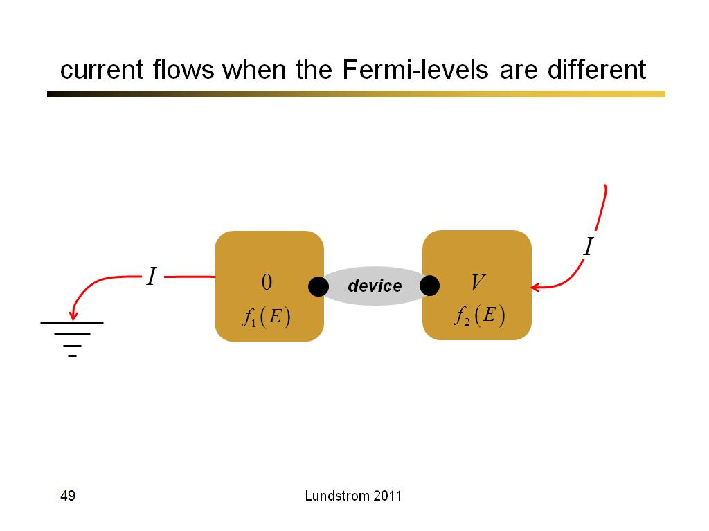 current flows when the Fermi-levels are different