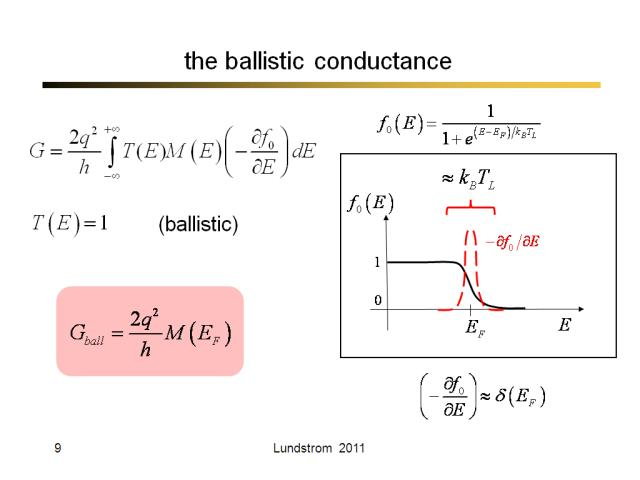 the ballistic conductance