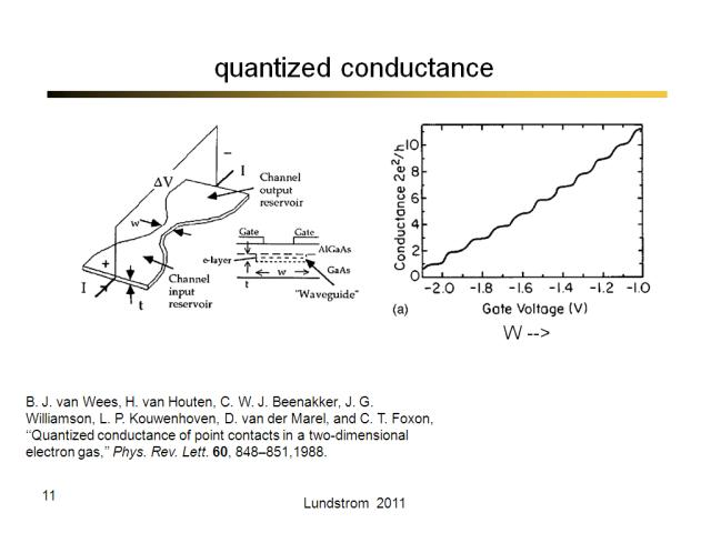 quantized conductance