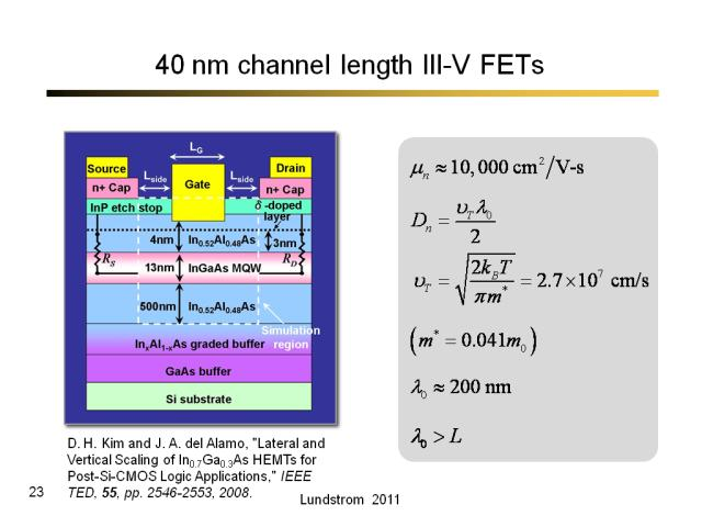 40 nm channel length III-V FETs