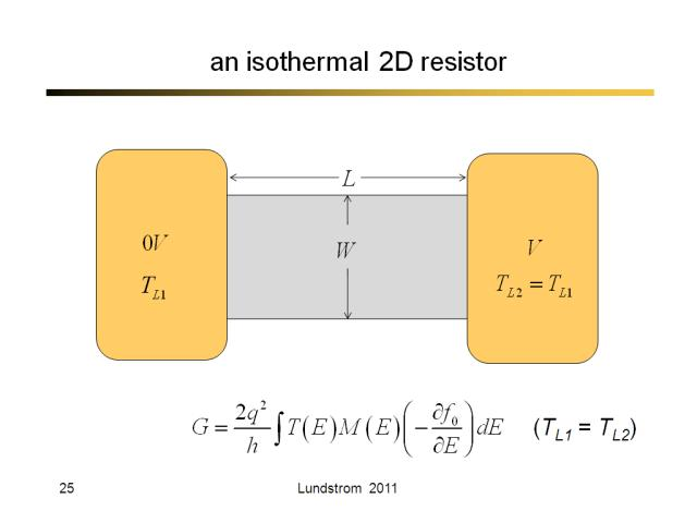 an isothermal 2D resistor