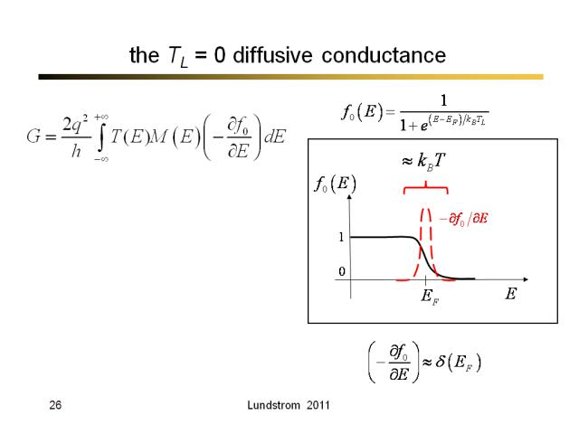 the TL = 0 diffusive conductance
