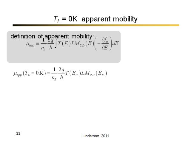 TL = 0K  apparent mobility