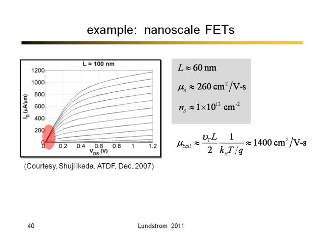 example:  nanoscale FETs