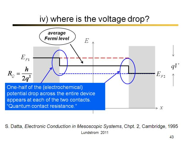 iv) where is the voltage drop?