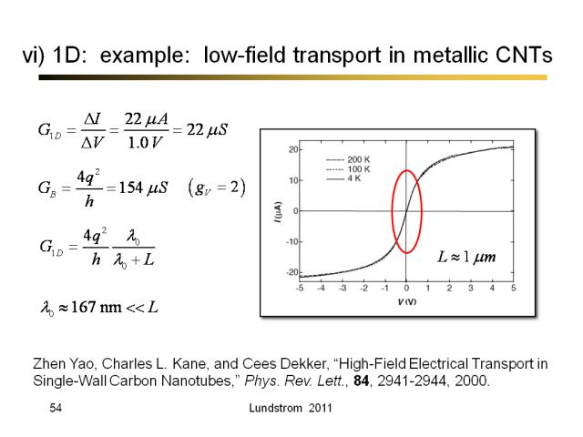 vi) 1D:  example:  low-field transport in metallic CNTs