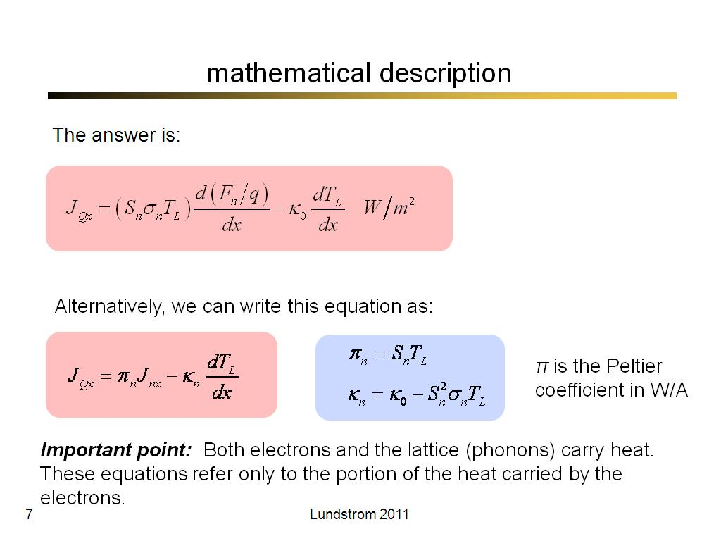 mathematical description