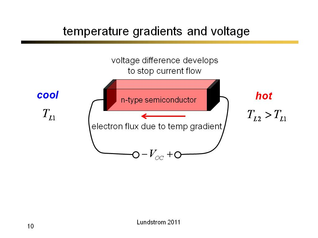 temperature gradients and voltage