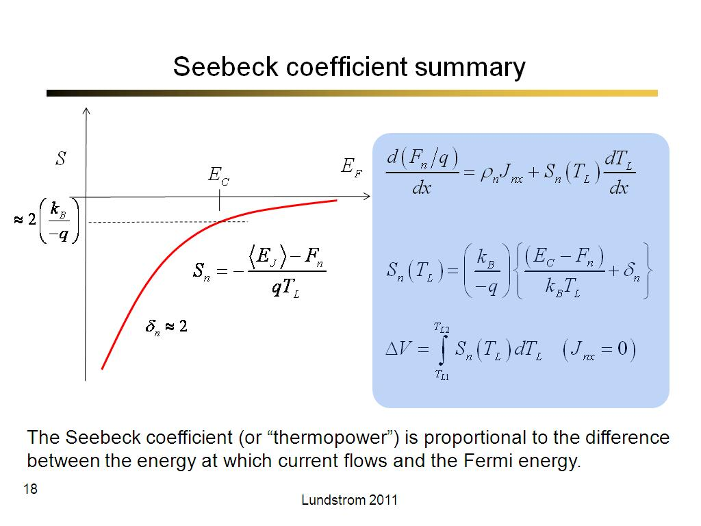Seebeck coefficient summary