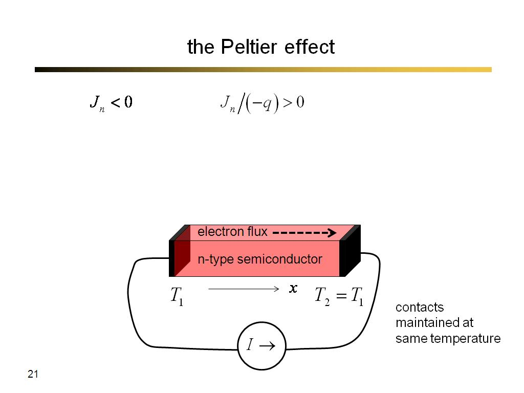 the Peltier effect
