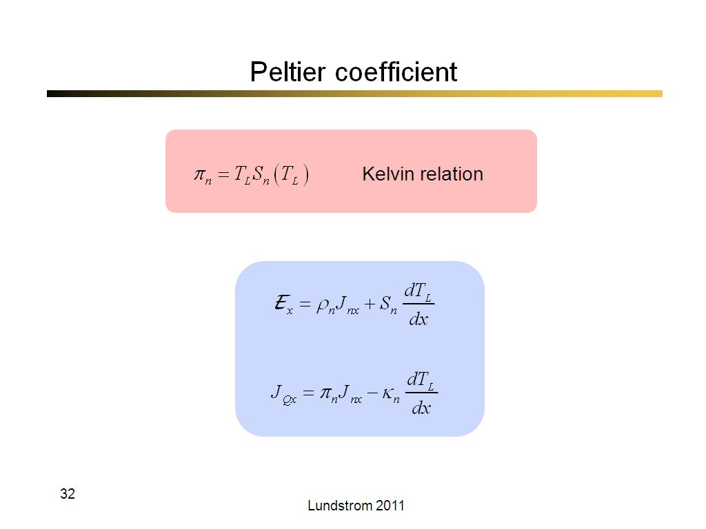 Peltier coefficient