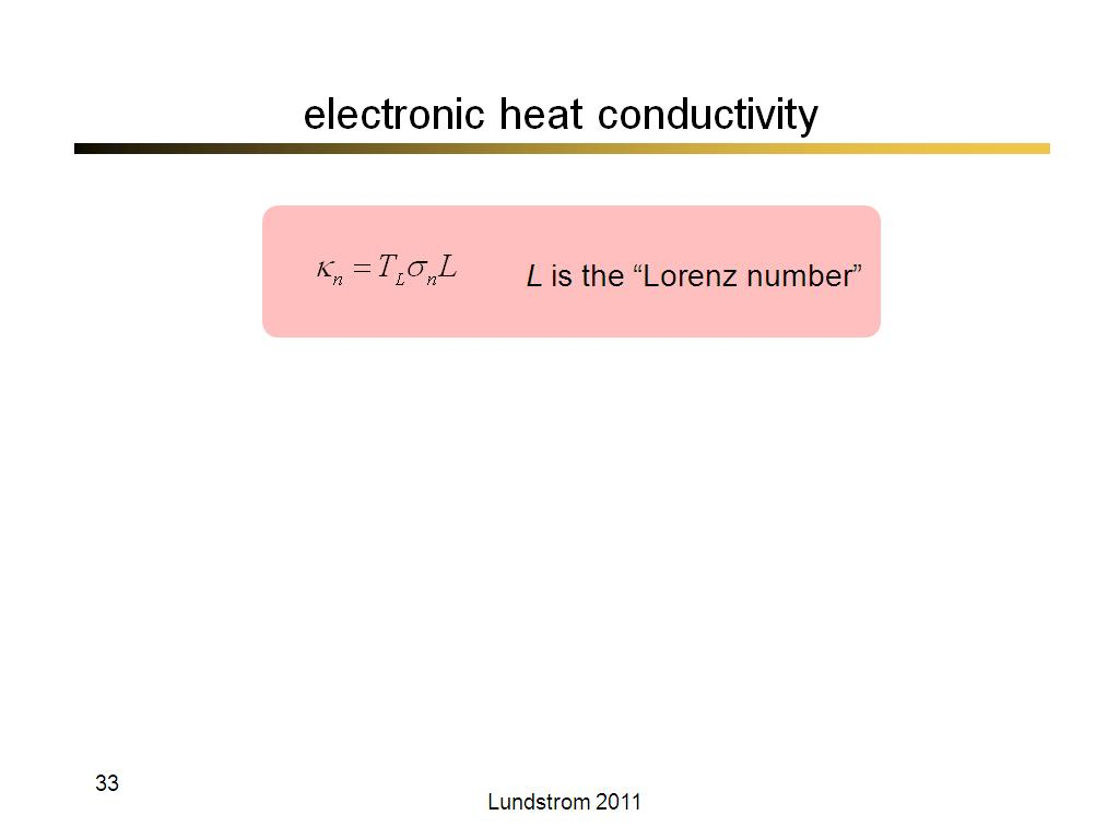 electronic heat conductivity