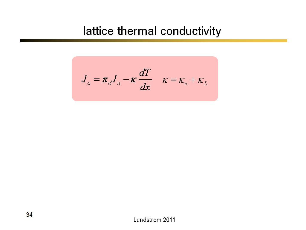 lattice thermal conductivity