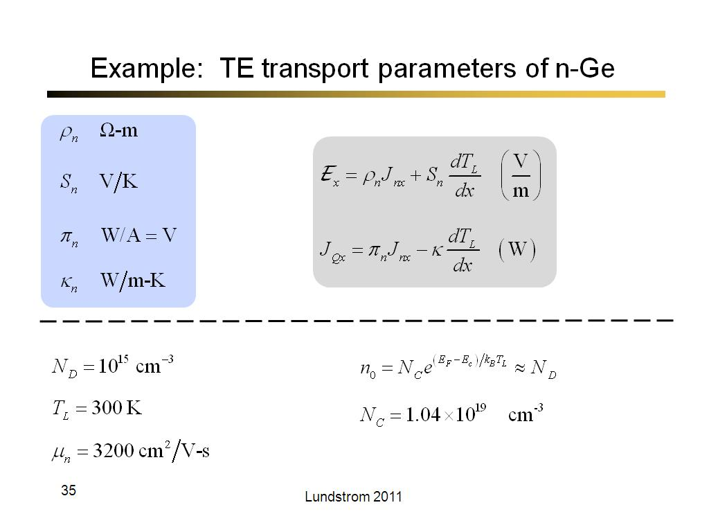 Example:  TE transport parameters of n-Ge