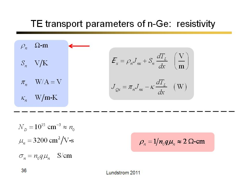 TE transport parameters of n-Ge:  resistivity