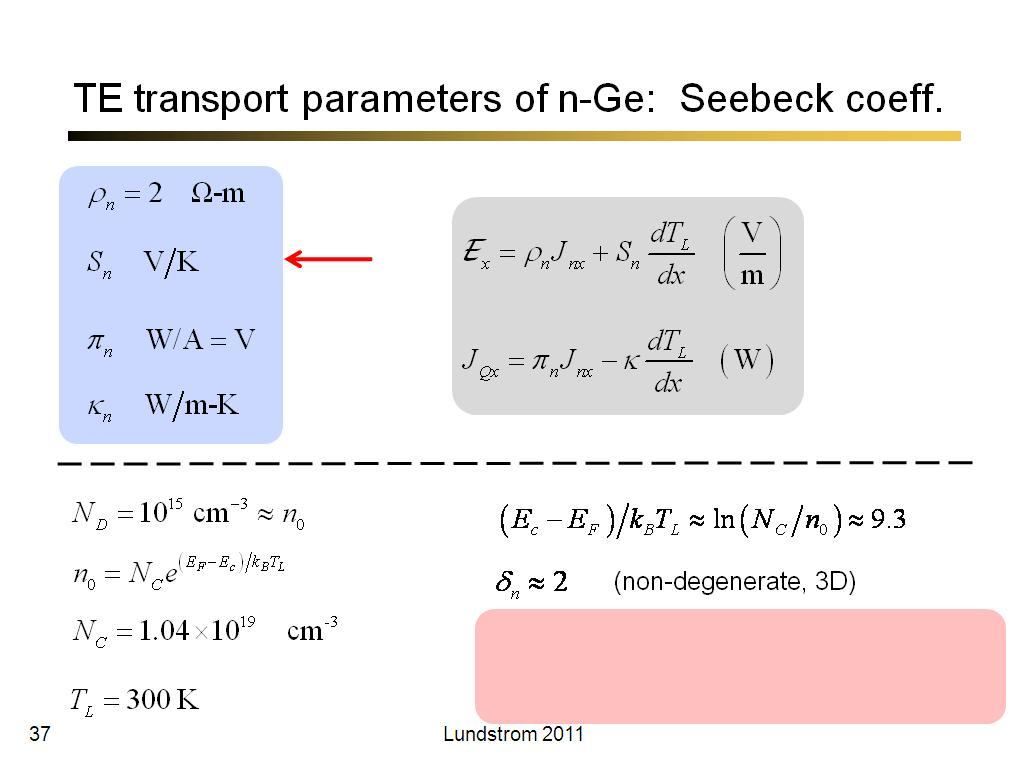 TE transport parameters of n-Ge:  Seebeck coeff.