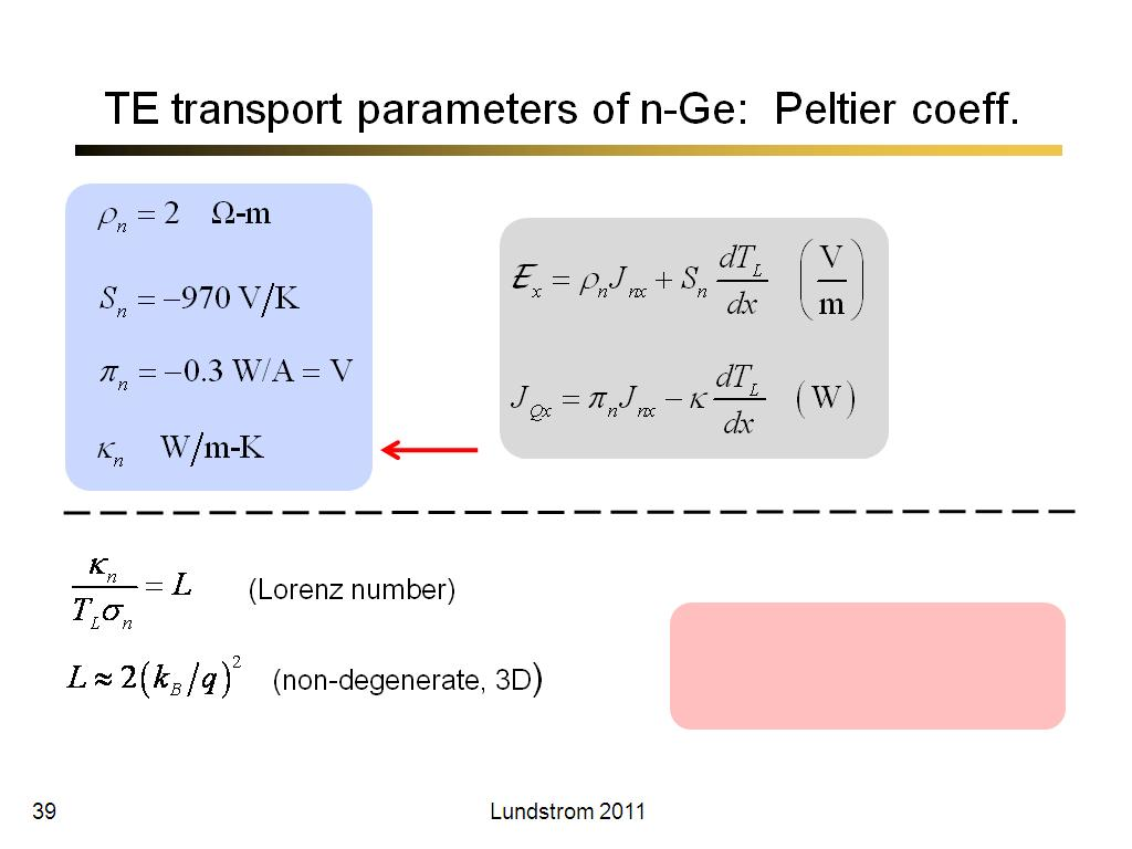 TE transport parameters of n-Ge:  Peltier coeff.