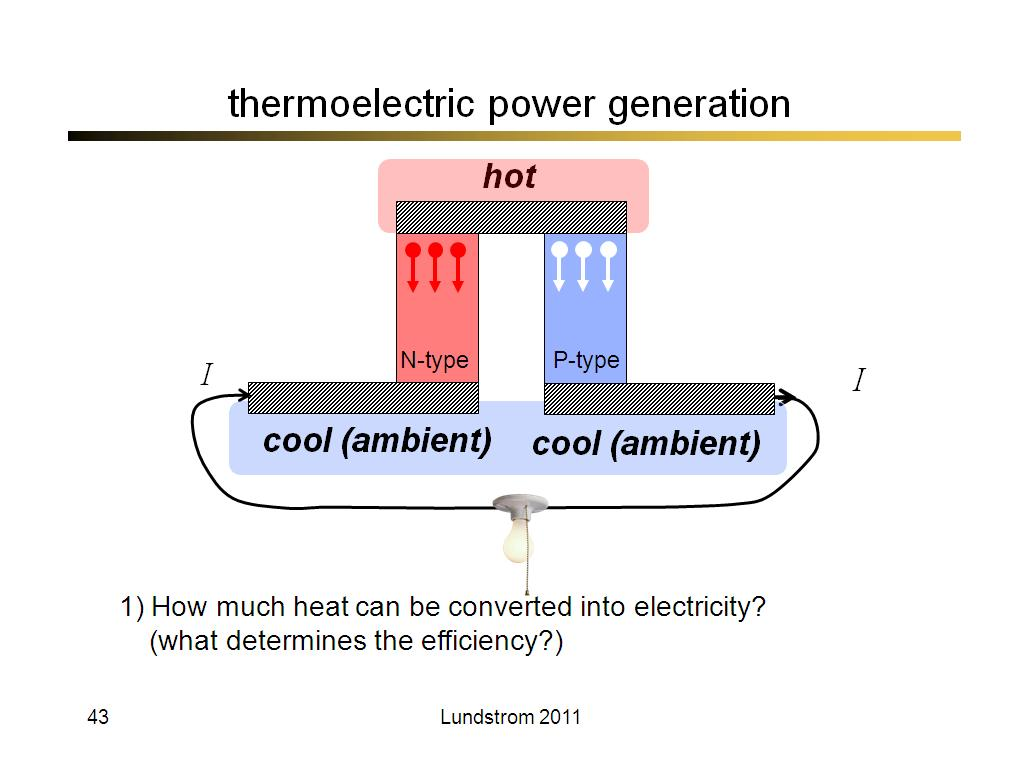 thermoelectric power generation
