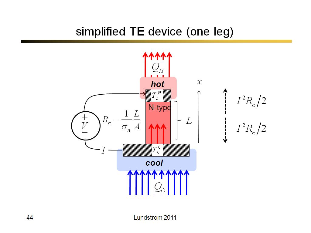simplified TE device (one leg)