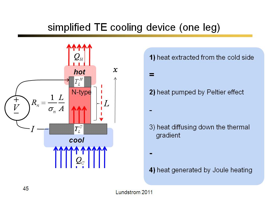 simplified TE cooling device (one leg)